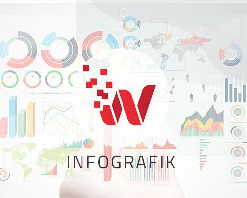 infografik kursus
